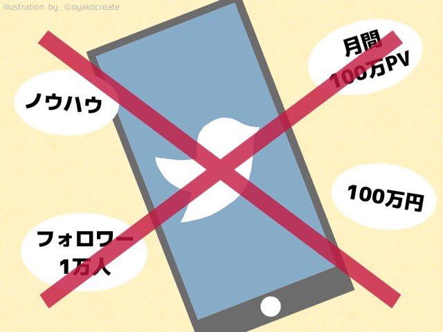 ブログ20記事